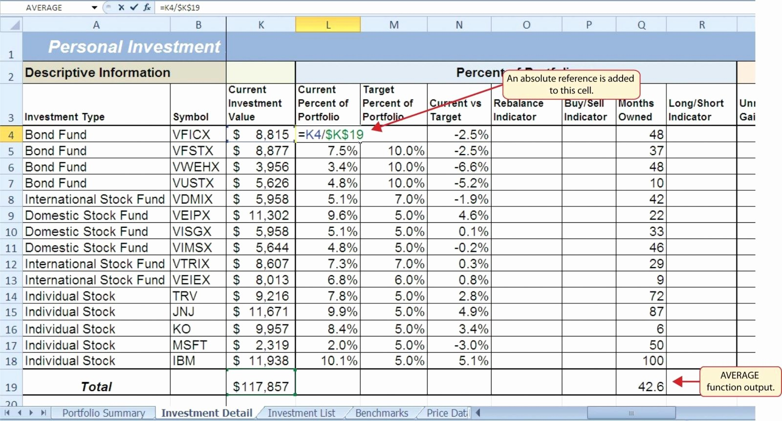 Sample Balance Sheet format Excel Awesome Sample Bud Excel Spreadsheet forte Euforic Co Templates