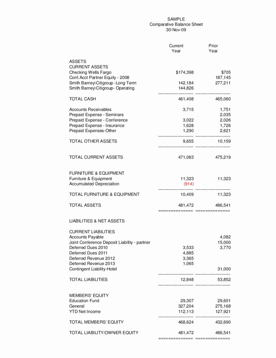 Sample Balance Sheet format Excel Inspirational 2018 Balance Sheet Template Fillable Printable Pdf