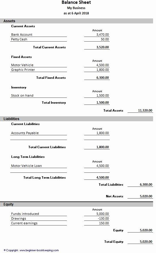 Sample Balance Sheet format Excel Lovely Sample Balance Sheet