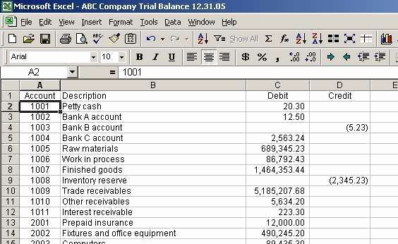 Sample Balance Sheet format Excel Unique Download Trial Balance Excel Template Sample