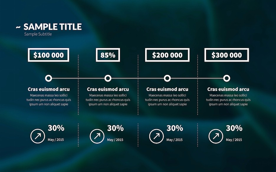 Sample Business Plan Presentation Ppt Best Of Business Plan Powerpoint Template