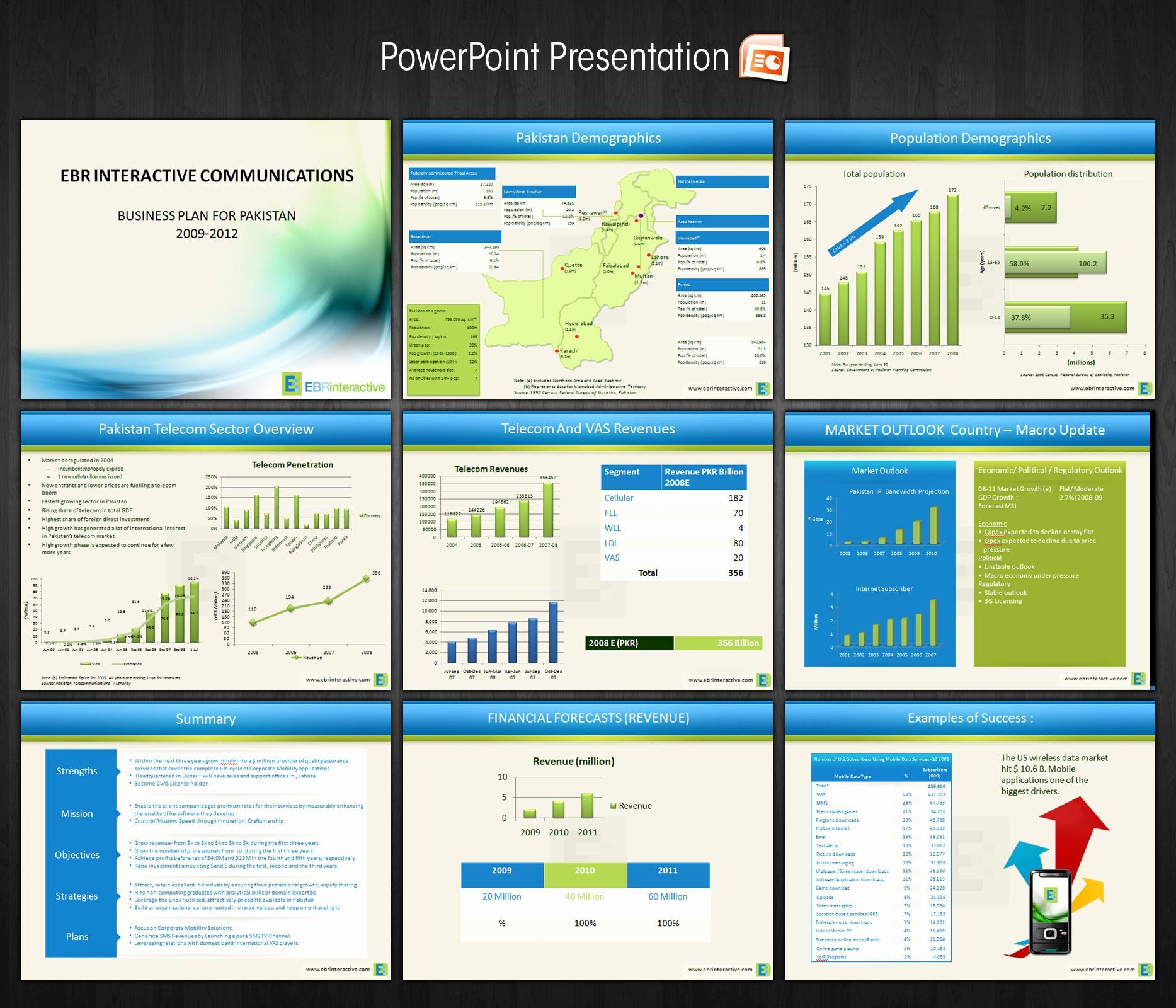 Sample Business Plan Presentation Ppt Elegant Making Business Plan Presentation Buy Essay Cheap