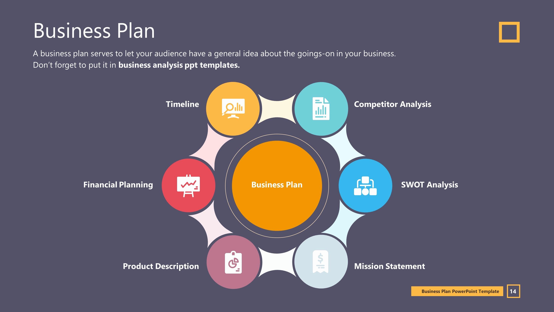 Sample Business Plan Presentation Ppt Fresh Business Plan Premium Powerpoint Slide Templates