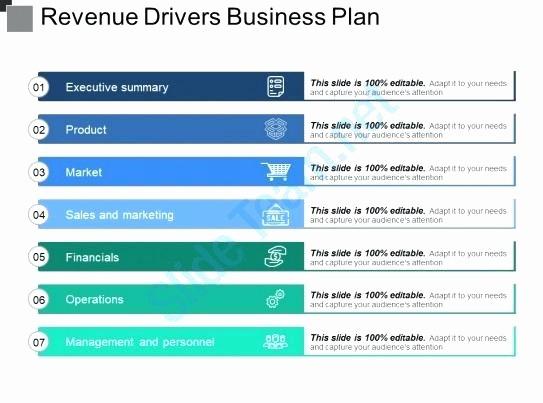 Sample Business Plan Presentation Ppt Inspirational Ppt Presentation Samples for Business Plan – Blogopoly