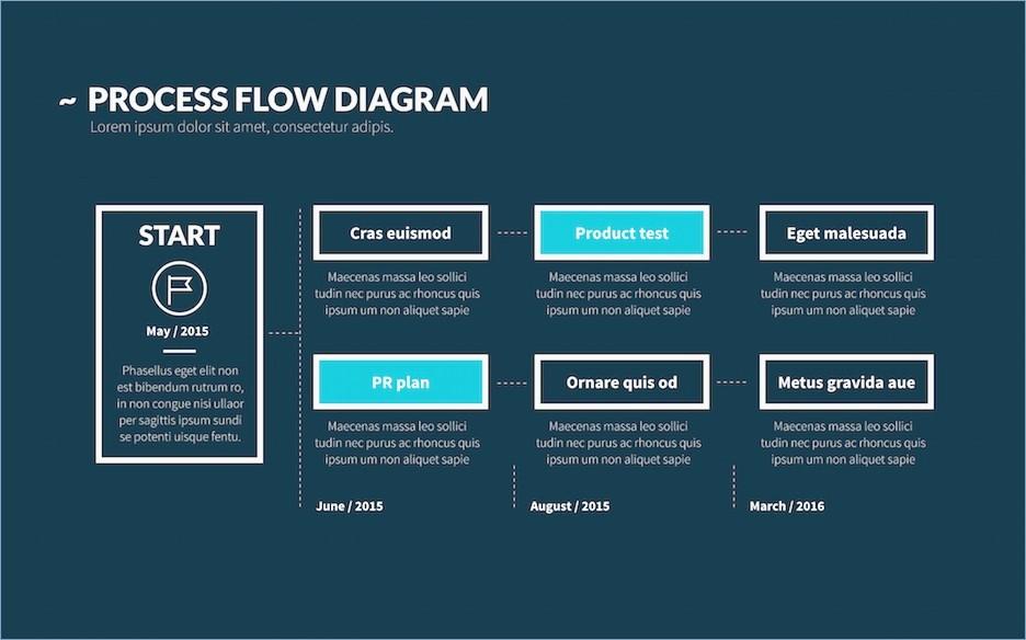 Sample Business Plan Presentation Ppt Unique Sample Business Plan Ppt Powerpoint – Pontybistrogramercy