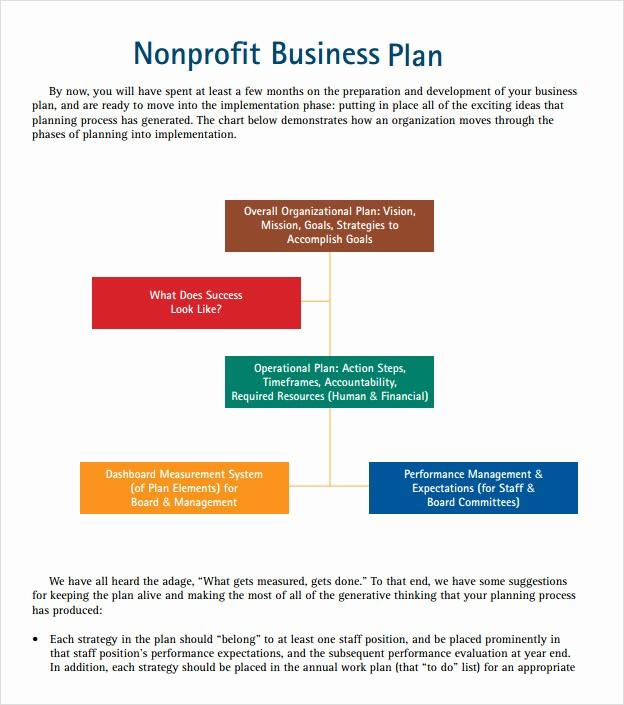 Sample Business Plan Templates Free Beautiful 11 Non Profit Business Plan Samples