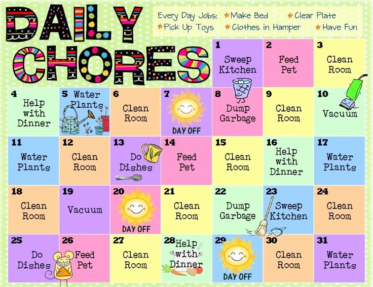 Sample Chore Charts for Families Beautiful Bloggerific Chore Charts for Kids On Pinterest