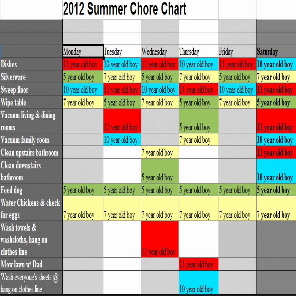 Sample Chore Charts for Families Lovely Sample Chore Charts Family Chore Charts Kids Charts