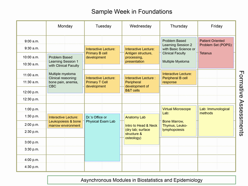 Sample High School Class Schedule Lovely Frequently asked Questions About the Integrated Pathways