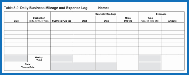 Sample Mileage Log for Taxes Awesome Personal Use Pany Vehicle