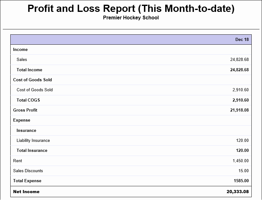 Sample P&l Report Beautiful Send the Quickbooks Profit & Loss Report to Your Inbox