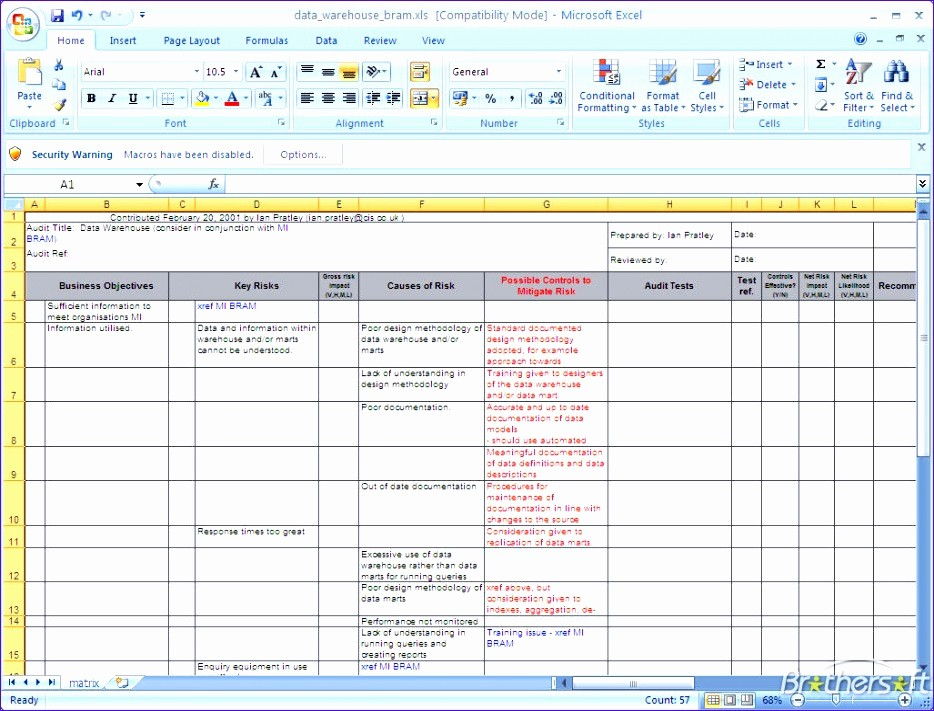 Sample P&l Report Fresh 8 Excel Spreadsheet Dashboard Templates Exceltemplates