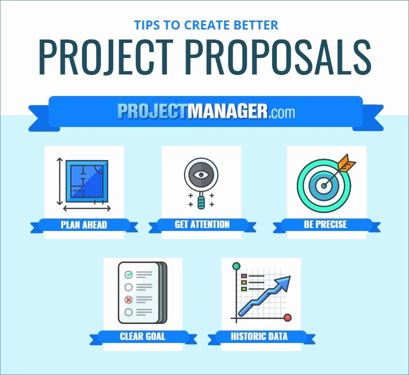 Sample Ppt for Project Presentation Awesome Sample Powerpoint Presentation for Project Proposal