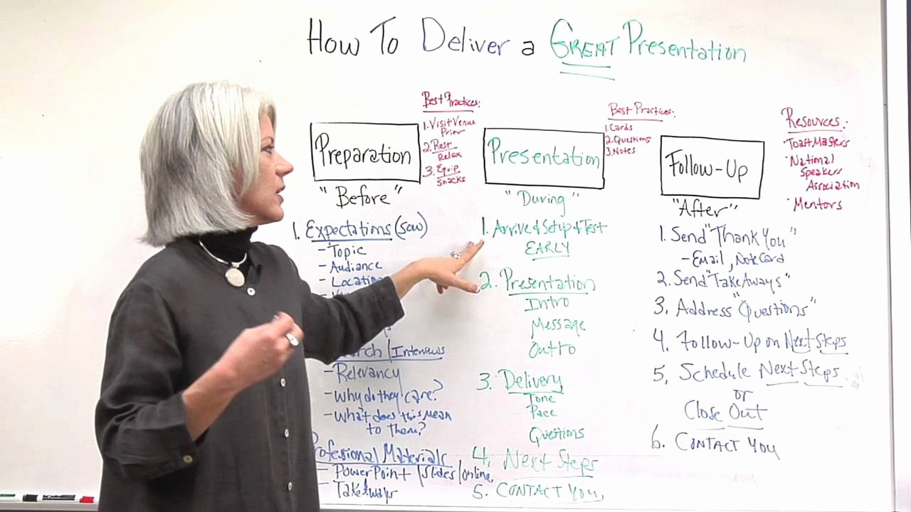 Sample Ppt for Project Presentation Beautiful How to Deliver A Great Presentation Project Management