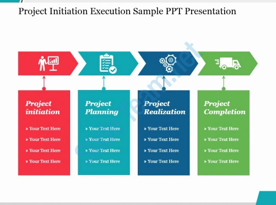 Sample Ppt for Project Presentation Best Of Project Initiation Execution Sample Ppt Presentation