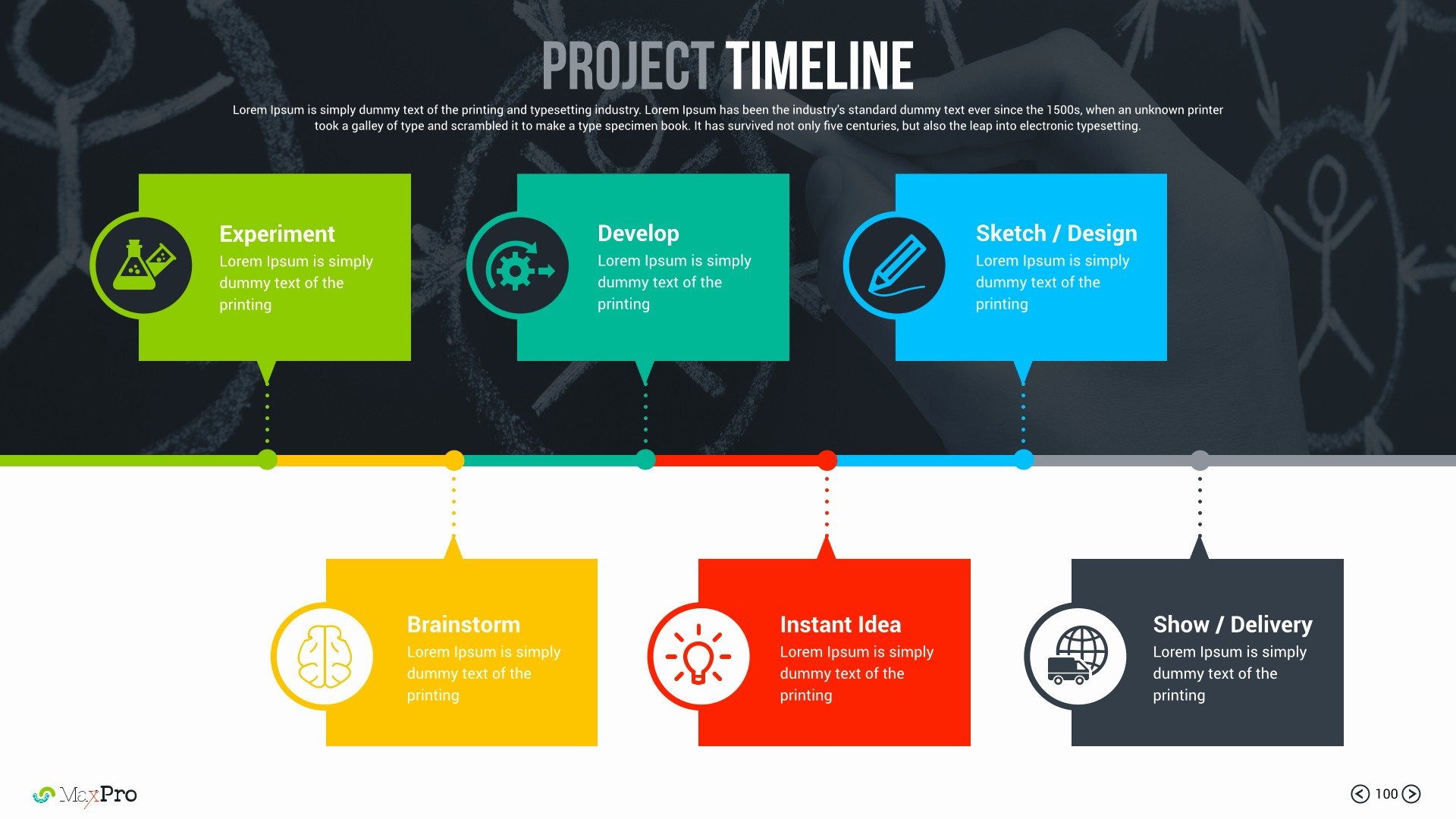 Sample Ppt for Project Presentation Fresh Maxpro – Business Plan Powerpoint Presentation Dci