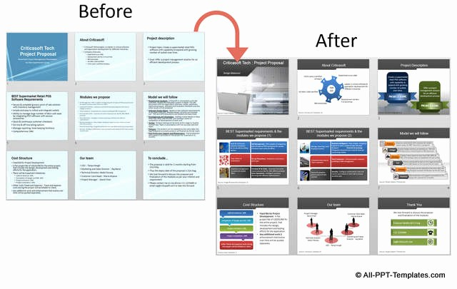 Sample Ppt for Project Presentation Lovely Powerpoint Project Proposal Slides Design Makeover