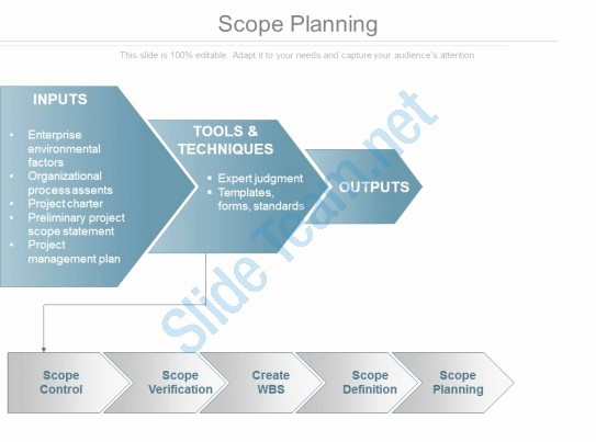 Sample Ppt for Project Presentation Lovely Scope Planning Powerpoint Presentation Examples