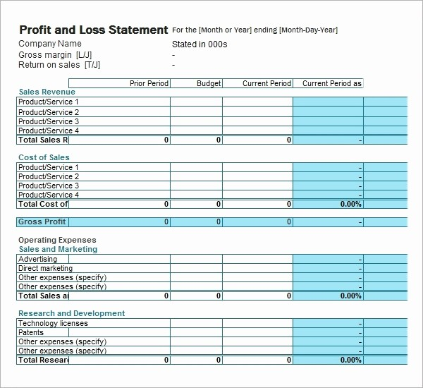 Sample Profit & Loss Statement Awesome Profit and Loss Statement Template Beepmunk