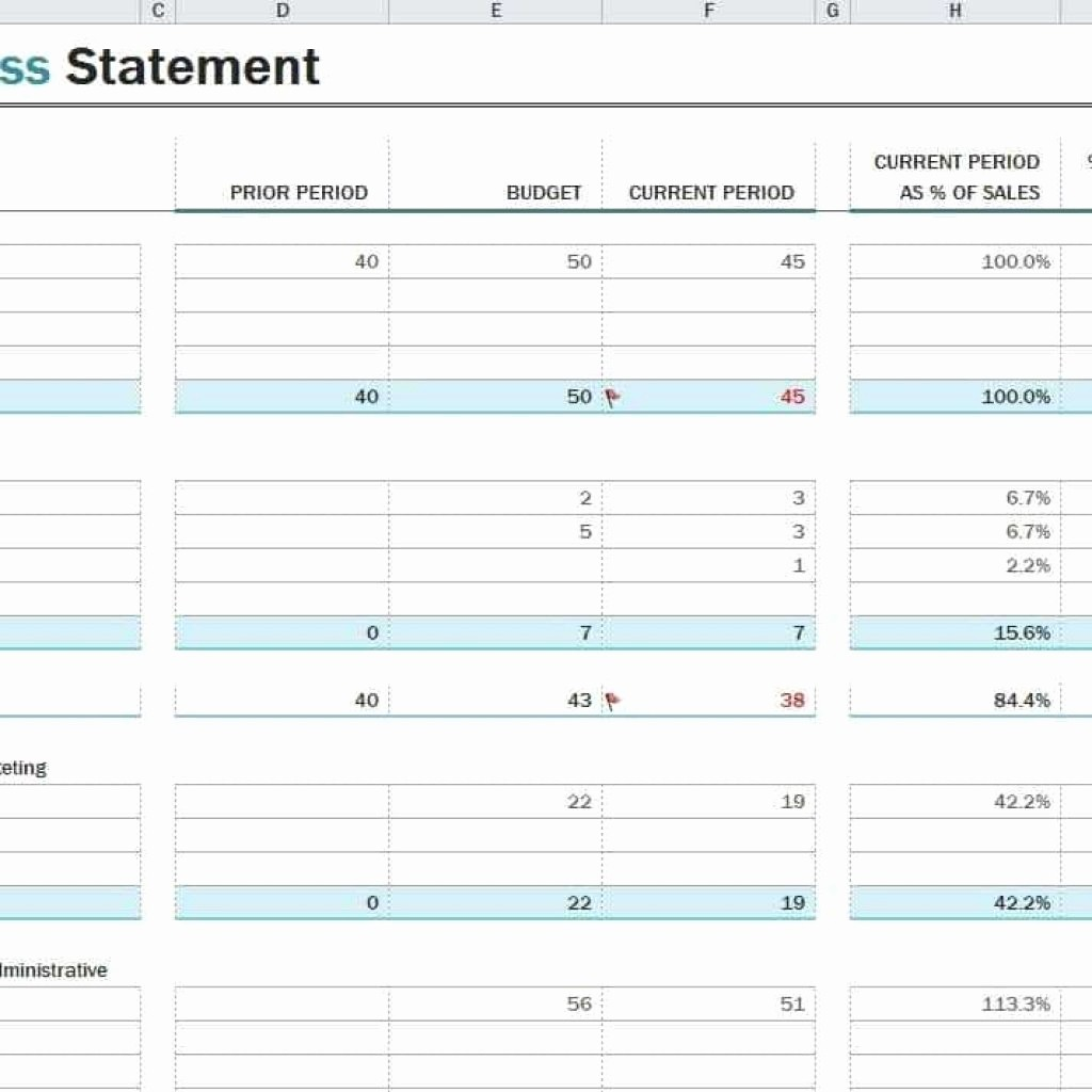 Sample Profit & Loss Statement Unique Profit and Loss Statement Template for Self Employed and
