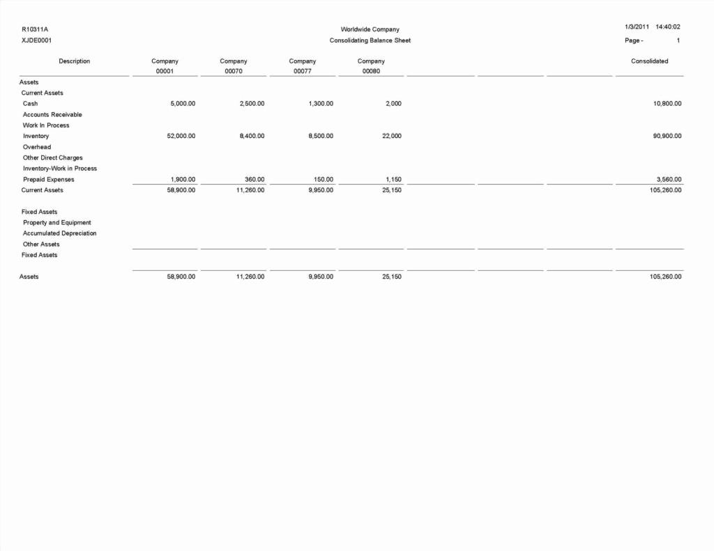 Sample Profit & Loss Statement Unique Sample Profit & Loss Statement Tagua Spreadsheet Sample