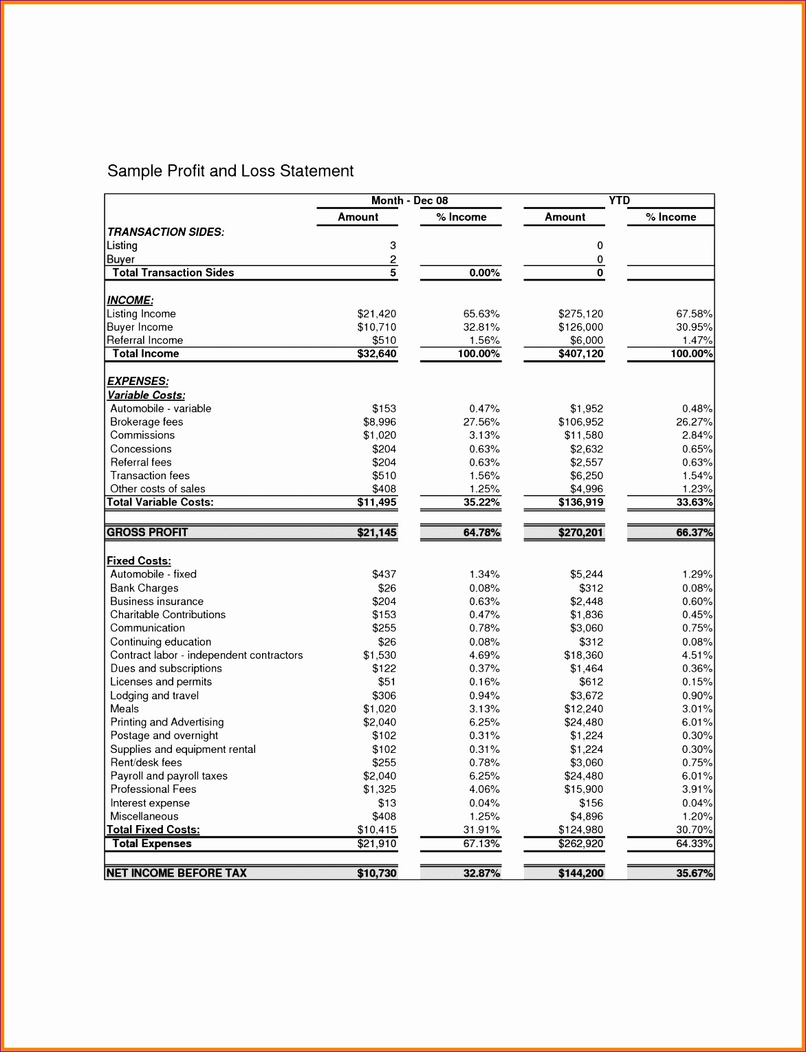 Sample Profit Loss Statement Excel Inspirational 6 Business Financial Statement Template Excel