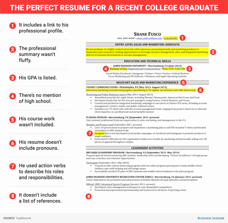 Sample Resume for College Graduate Beautiful Excellent Resume for Recent College Grad Business Insider