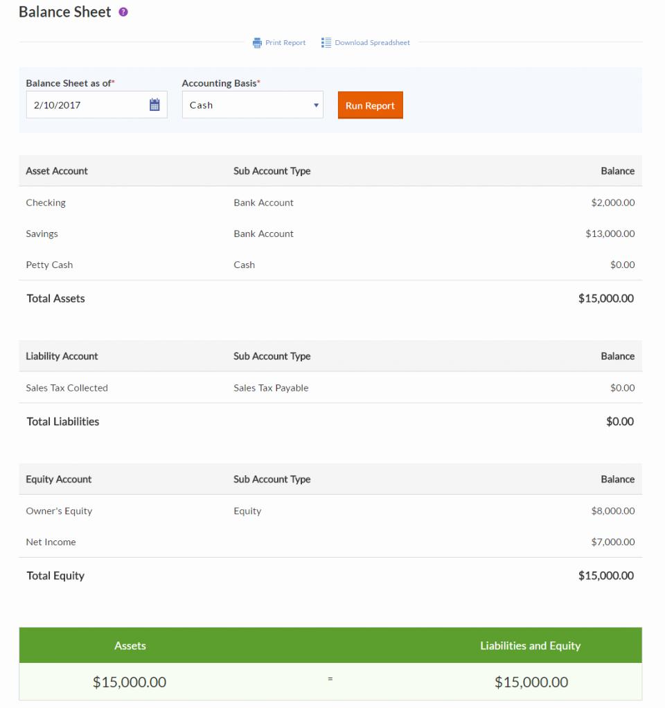 Sample Small Business Balance Sheet Awesome Sample Balance Sheet for Llc