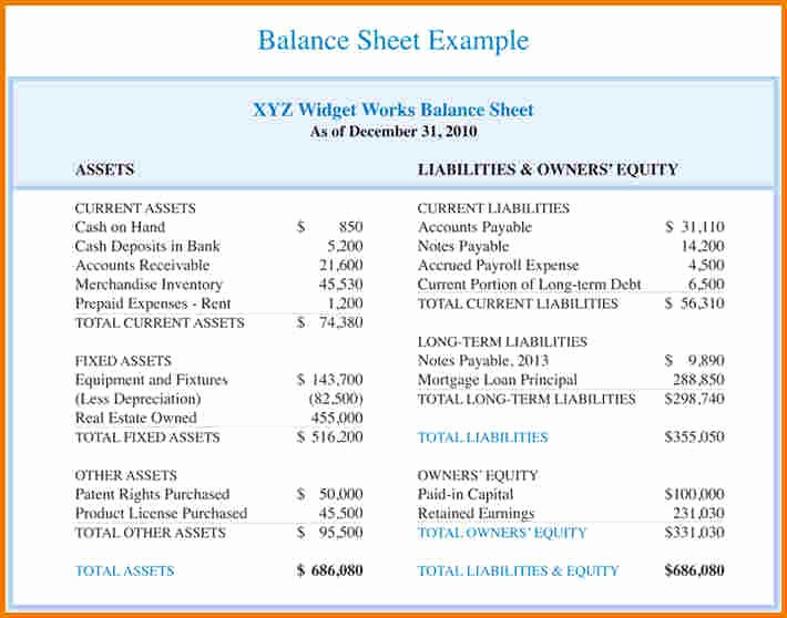 Sample Small Business Balance Sheet Beautiful Sample Balance Sheet for Small Business