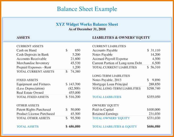 Sample Small Business Balance Sheet Beautiful Sample Balance Sheet for Small Business