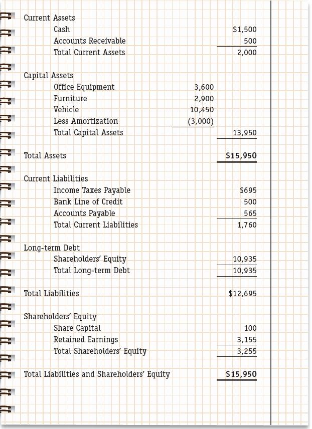 Sample Small Business Balance Sheet Best Of Exhibit 1 – Sample Balance Sheet