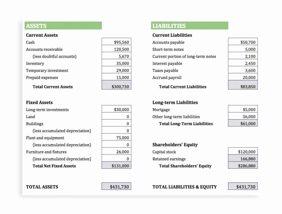 Sample Small Business Balance Sheet Fresh Free Small Business Balance Sheet Template Excel Monthly