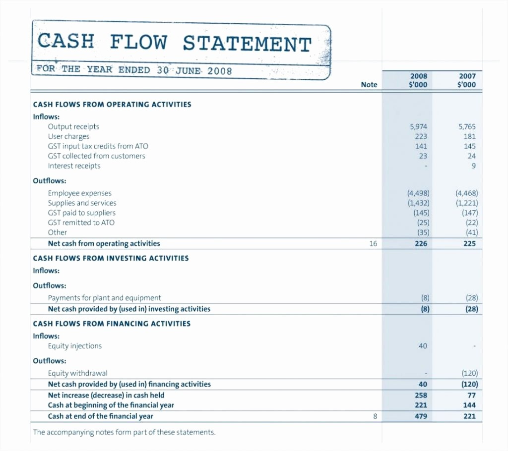 Sample Small Business Balance Sheet Inspirational Free Profit and Loss Template Self Employed Sample In E