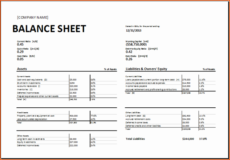 Sample Small Business Balance Sheet Inspirational How to Make Cash Flow Statement From Balance Sheet