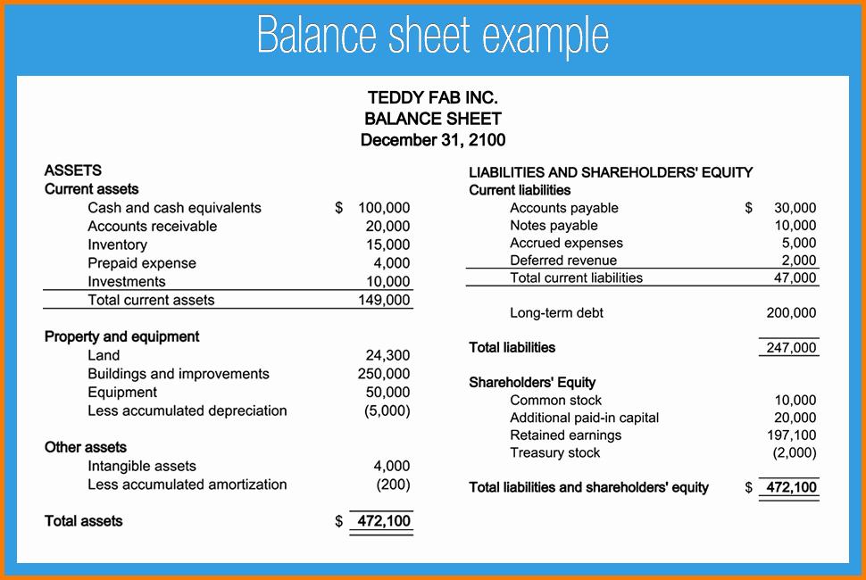 Sample Small Business Balance Sheet New Balance Sheet Generator