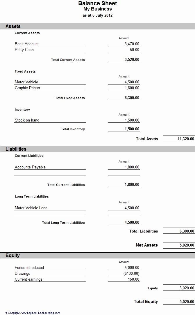 Sample Small Business Balance Sheet New Sample Balance Sheet