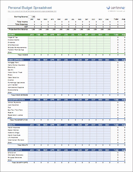 Sample Spreadsheet for Monthly Expenses Beautiful Personal Bud Spreadsheet Template for Excel 2007