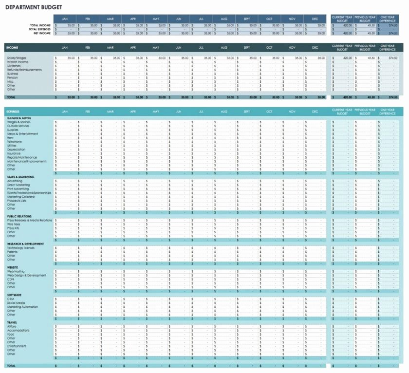 Sample Spreadsheet for Monthly Expenses Inspirational Expense Reports Sample Charlotte Clergy Coalition