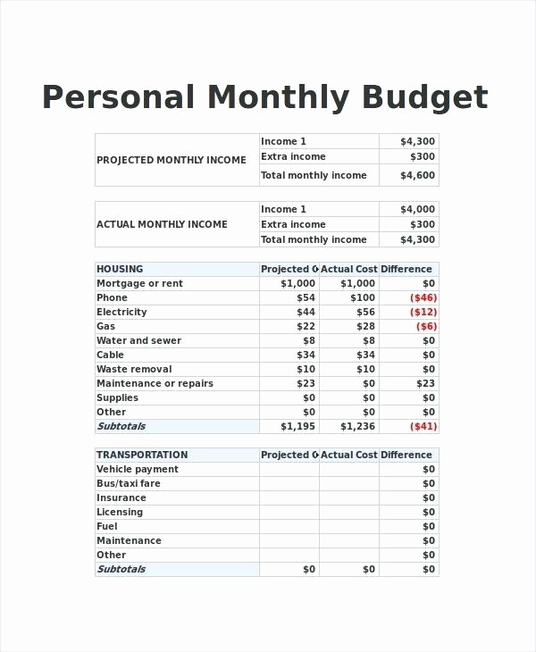 Sample Spreadsheet for Monthly Expenses Luxury Sample Spreadsheet – Uttamdirect