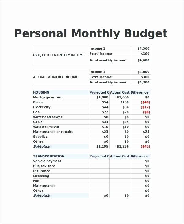 Sample Spreadsheet for Monthly Expenses Luxury Sample Spreadsheet – Uttamdirect