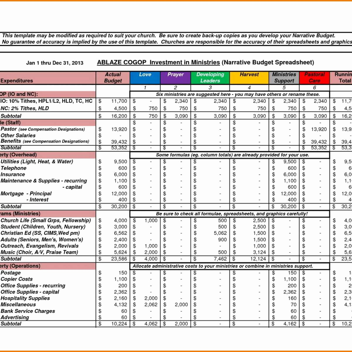 Sample Spreadsheet for Small Business Inspirational Business Expenses Spreadsheet