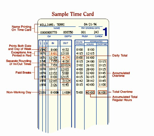 Sample Time Card for Employees Best Of Amano Mjr 8000 250 Employee Calculating Time Recorder