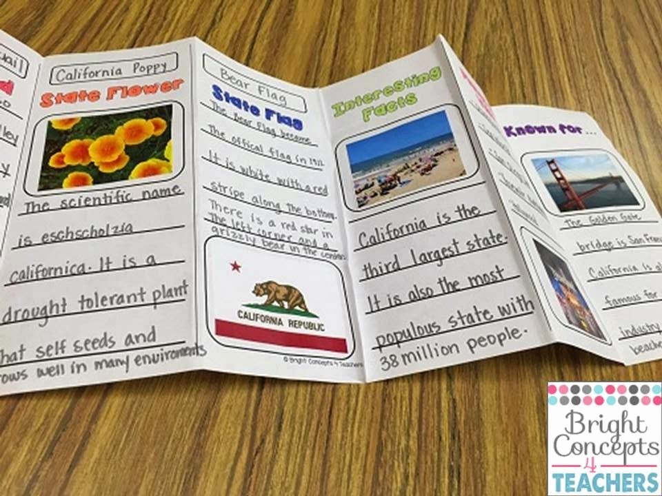 Sample Travel Brochure for Students Unique March 2015bright Concepts 4 Teachers Lesson Plans and