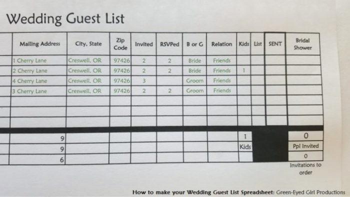 Sample Wedding Guest List Spreadsheet New How to Make Your Wedding Guest List Spreadsheet Free Downl