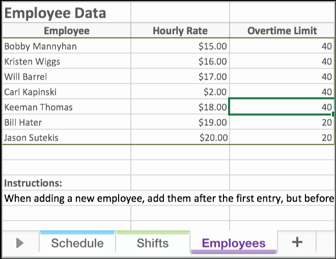 50 Sample Work Schedule for Employees | Ufreeonline Template