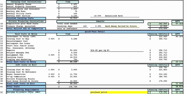 Schedule C Expense Excel Template Beautiful Schedule C Spreadsheet Google Spreadshee Schedule C