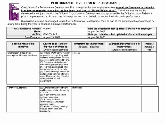 Schedule C Expense Excel Template Elegant Employee Expense Reimbursement form Template – Pewna Apteka