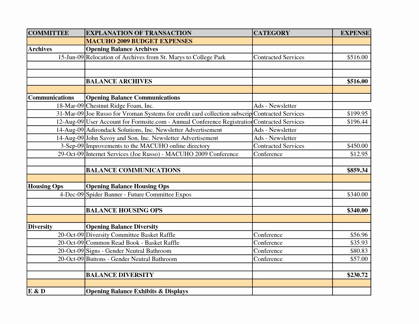 Schedule C Expense Excel Template Inspirational 23 Fresh Schedule C Expenses Worksheet T Honda