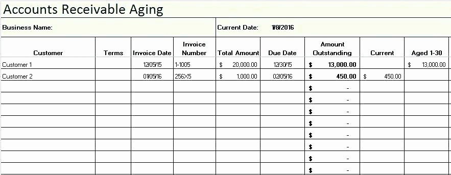 Schedule C Expense Excel Template Luxury Church Bookkeeping Templates Accounts Template