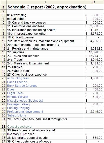Schedule C Expense Excel Template Unique Schedule C Expenses Spreadsheet Luxury How to Create An